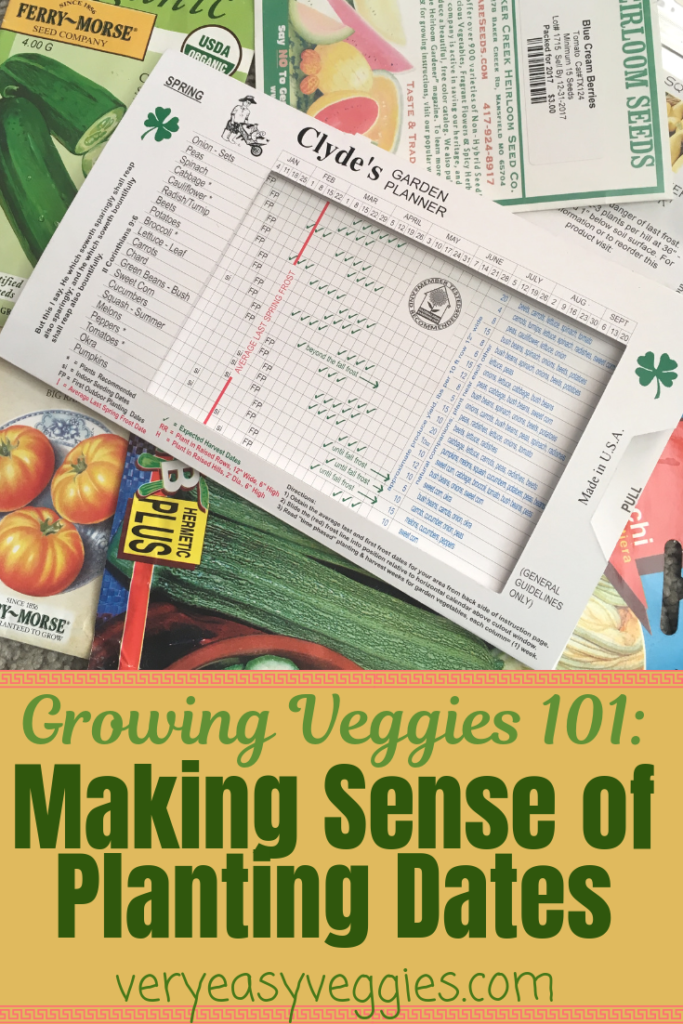 When to Start Your Garden (Making Sense of Planting Dates)